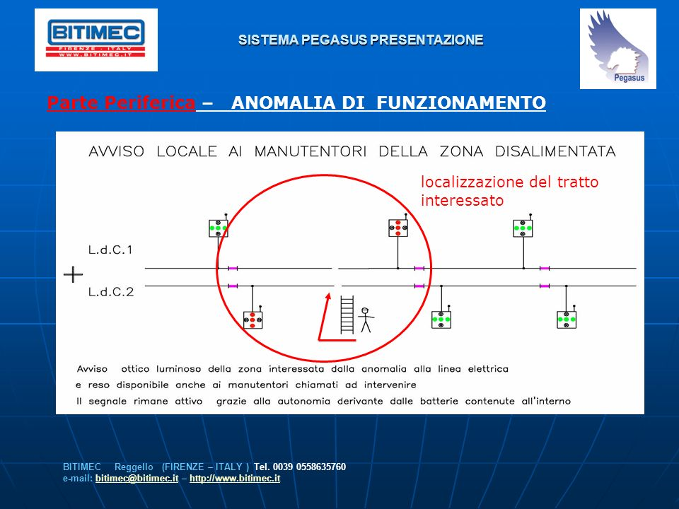 SISTEMA PEGASUS PRESENTAZIONE Parte Periferica – ANOMALIA DI FUNZIONAMENTO BITIMEC Reggello (FIRENZE – ITALY ) Tel. 0039 0558635760 e-mail: bitimec@bi
