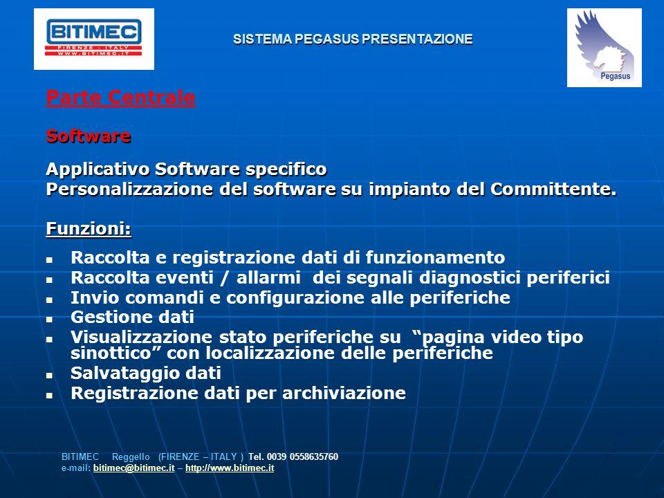 SISTEMA PEGASUS PRESENTAZIONE Parte CentraleSoftware Applicativo Software specifico Personalizzazione del software su impianto del Committente. Funzio