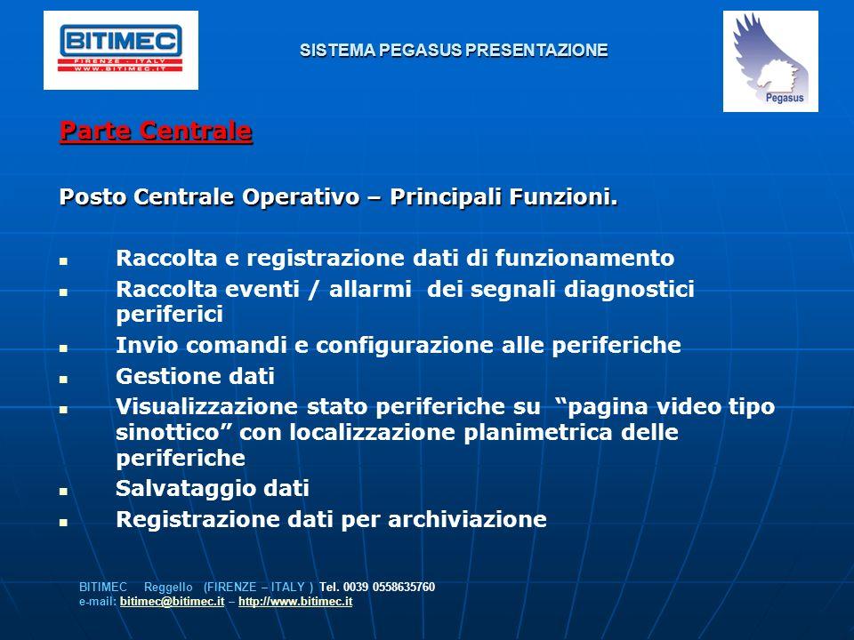 SISTEMA PEGASUS PRESENTAZIONE Parte Centrale Posto Centrale Operativo – Principali Funzioni. Raccolta e registrazione dati di funzionamento Raccolta e