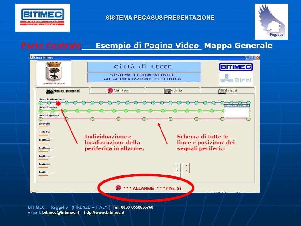 SISTEMA PEGASUS PRESENTAZIONE Parte Centrale - Esempio di Pagina Video Mappa Generale BITIMEC Reggello (FIRENZE – ITALY ) Tel. 0039 0558635760 e-mail:
