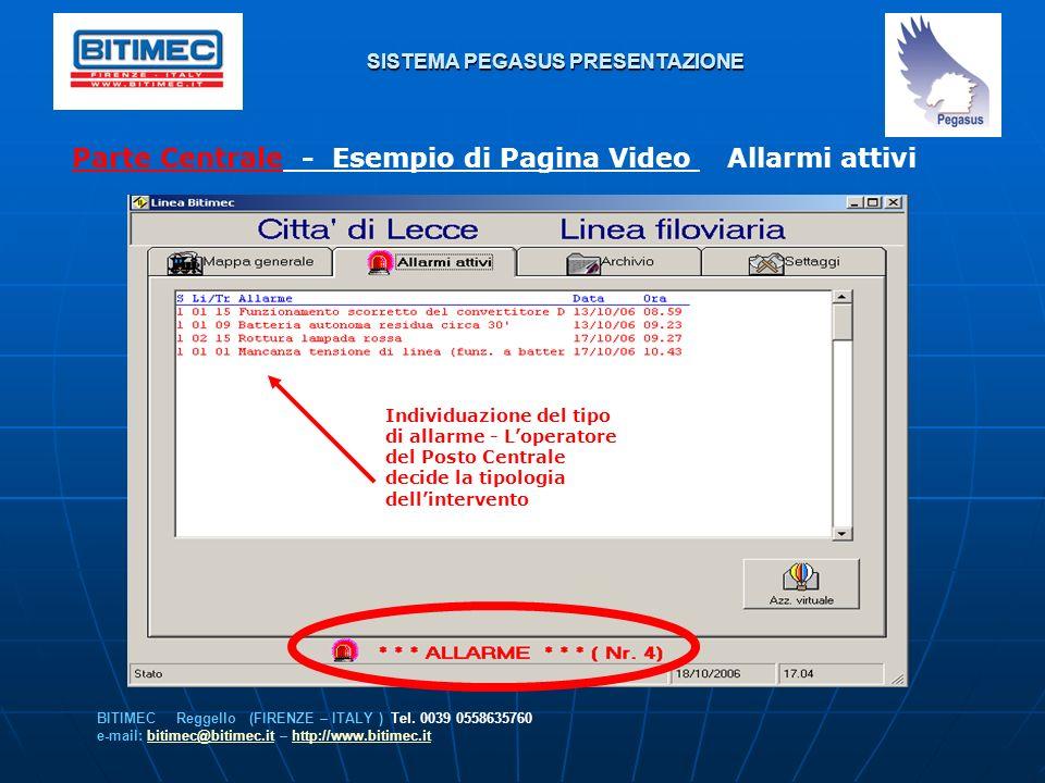 SISTEMA PEGASUS PRESENTAZIONE Parte Centrale - Esempio di Pagina Video Allarmi attivi BITIMEC Reggello (FIRENZE – ITALY ) Tel. 0039 0558635760 e-mail: