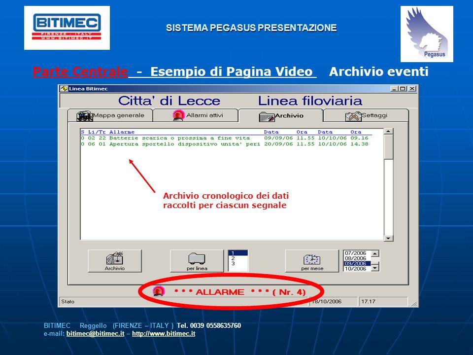 SISTEMA PEGASUS PRESENTAZIONE Parte Centrale - Esempio di Pagina Video Archivio eventi BITIMEC Reggello (FIRENZE – ITALY ) Tel. 0039 0558635760 e-mail