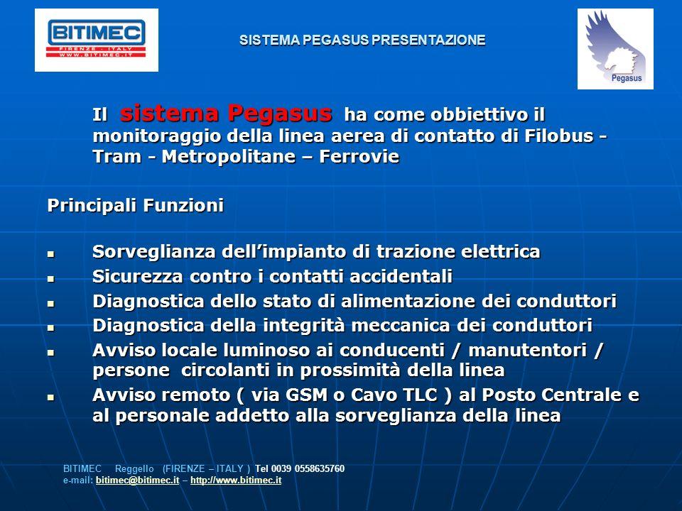 SISTEMA PEGASUS PRESENTAZIONE Il sistema Pegasus ha come obbiettivo il monitoraggio della linea aerea di contatto di Filobus - Tram - Metropolitane –
