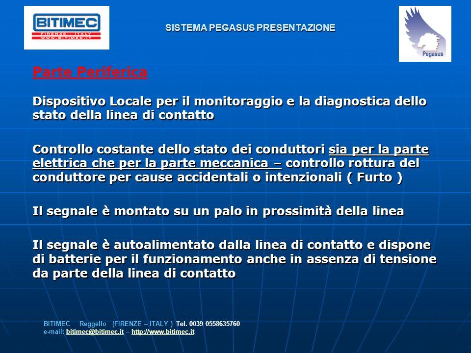 SISTEMA PEGASUS PRESENTAZIONE Parte Periferica Dispositivo Locale per il monitoraggio e la diagnostica dello stato della linea di contatto Controllo c