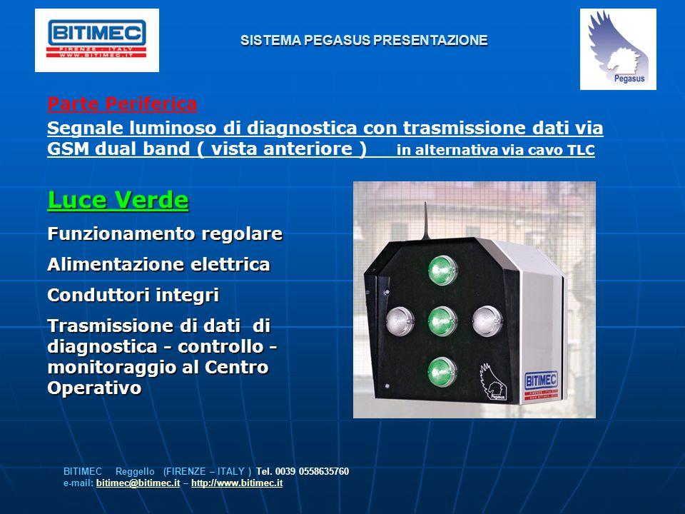 SISTEMA PEGASUS PRESENTAZIONE Parte Periferica Segnale luminoso di diagnostica con trasmissione dati via GSM dual band ( vista anteriore ) in alternat