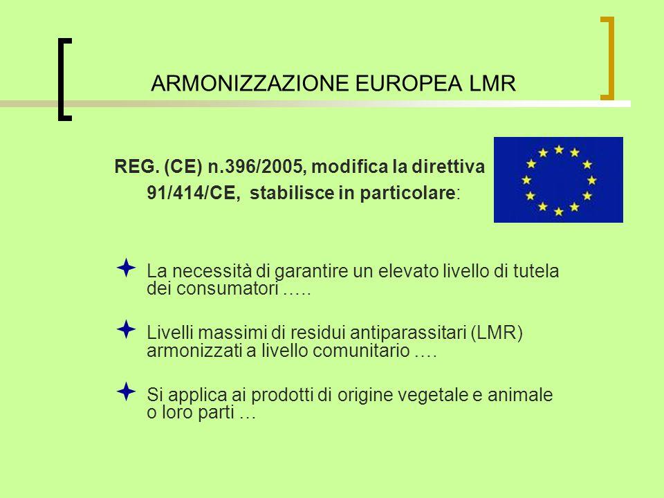 ARMONIZZAZIONE EUROPEA LMR REG. (CE) n.396/2005, modifica la direttiva 91/414/CE, stabilisce in particolare: La necessità di garantire un elevato live