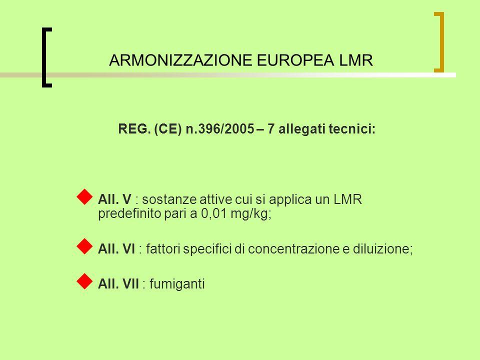REG. (CE) n.396/2005 – 7 allegati tecnici: All. V : sostanze attive cui si applica un LMR predefinito pari a 0,01 mg/kg; All. VI : fattori specifici d
