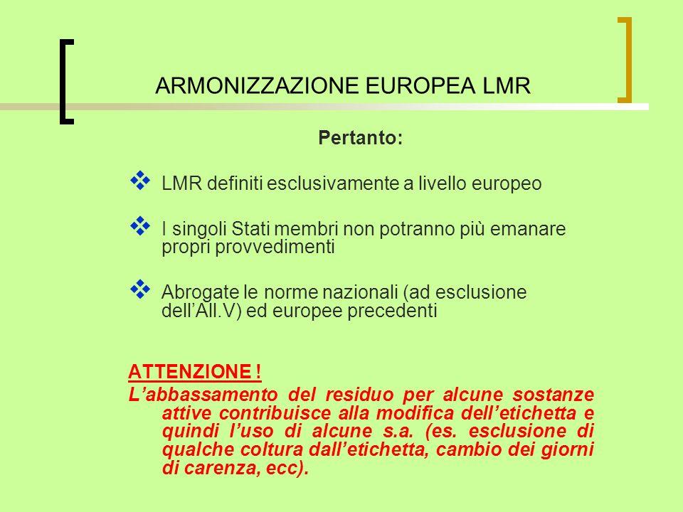 Pertanto: LMR definiti esclusivamente a livello europeo I singoli Stati membri non potranno più emanare propri provvedimenti Abrogate le norme nazionali (ad esclusione dellAll.V) ed europee precedenti ATTENZIONE .