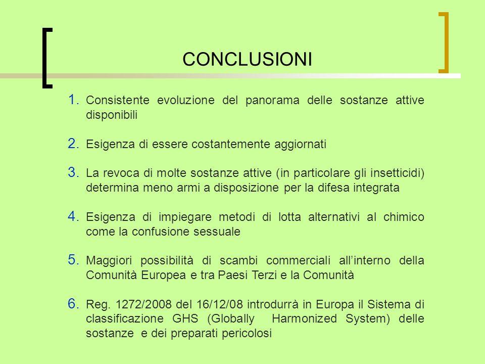 CONCLUSIONI 1. Consistente evoluzione del panorama delle sostanze attive disponibili 2. Esigenza di essere costantemente aggiornati 3. La revoca di mo