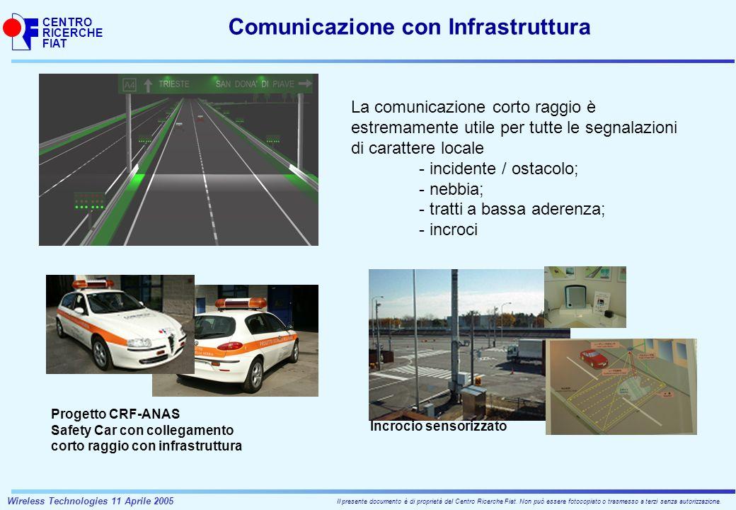CENTRO RICERCHE FIAT Il presente documento è di proprietà del Centro Ricerche Fiat. Non può essere fotocopiato o trasmesso a terzi senza autorizzazion