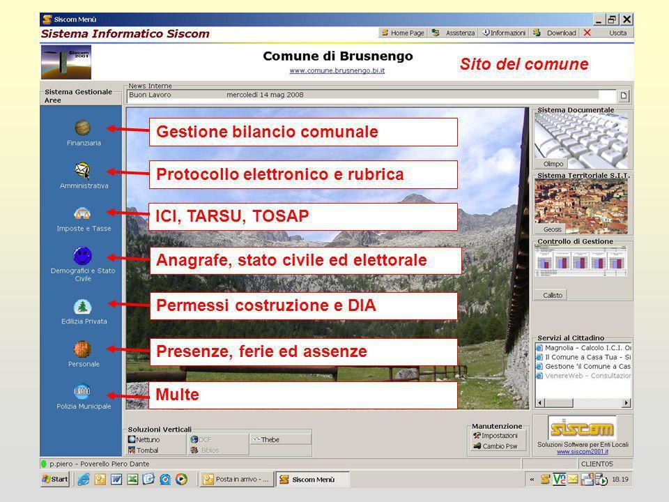 Gestione lettere, fax e posta elettronica SIT e collegamento catastoControllo di gestione e verifica avanzamento progetti Calcolo ICI on line