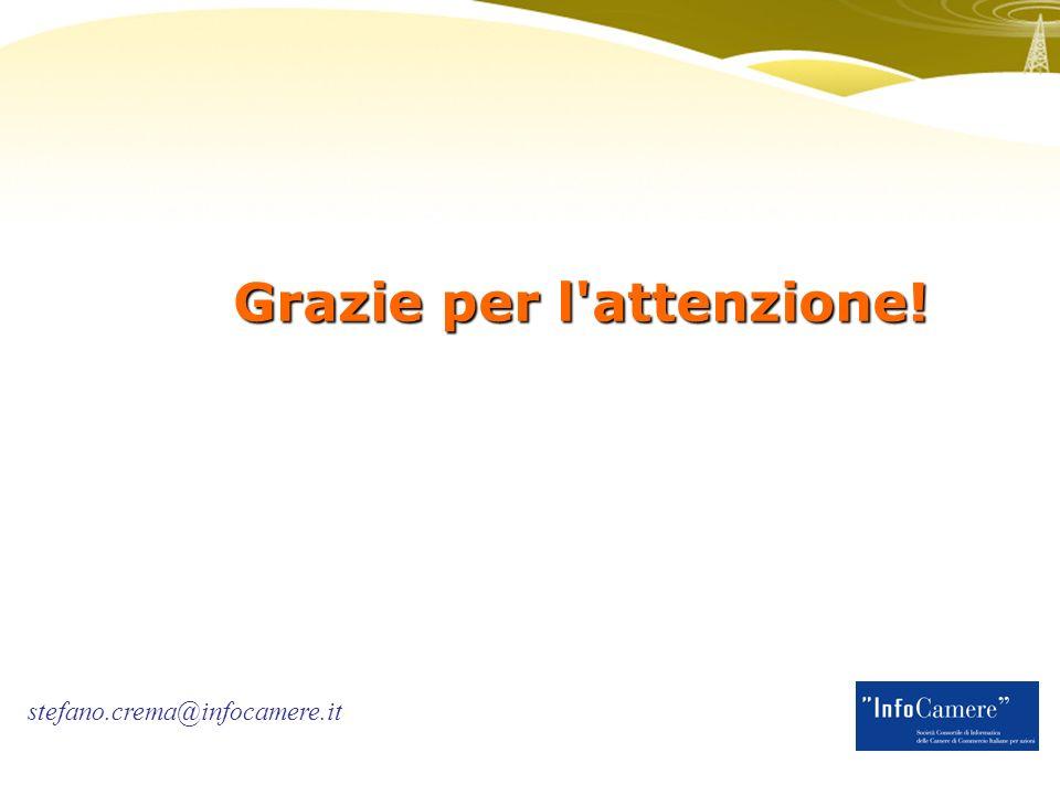 Grazie per l attenzione! stefano.crema@infocamere.it