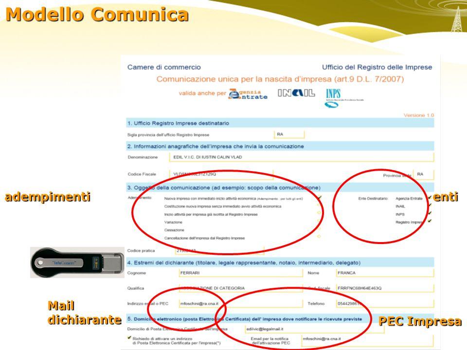 adempimenti PEC Impresa enti Modello Comunica Mail dichiarante