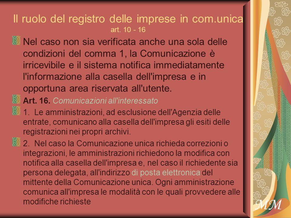 MM Il ruolo del registro delle imprese in com.unica art.
