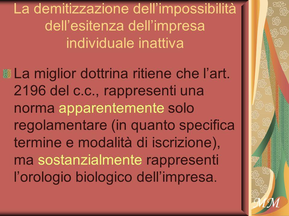 MM La demitizzazione dellimpossibilità dellesitenza dellimpresa individuale inattiva La miglior dottrina ritiene che lart.