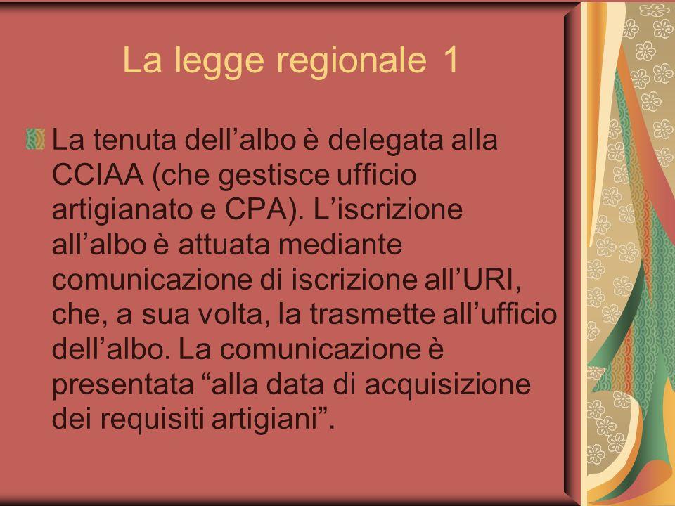 La legge regionale 1 La tenuta dellalbo è delegata alla CCIAA (che gestisce ufficio artigianato e CPA).