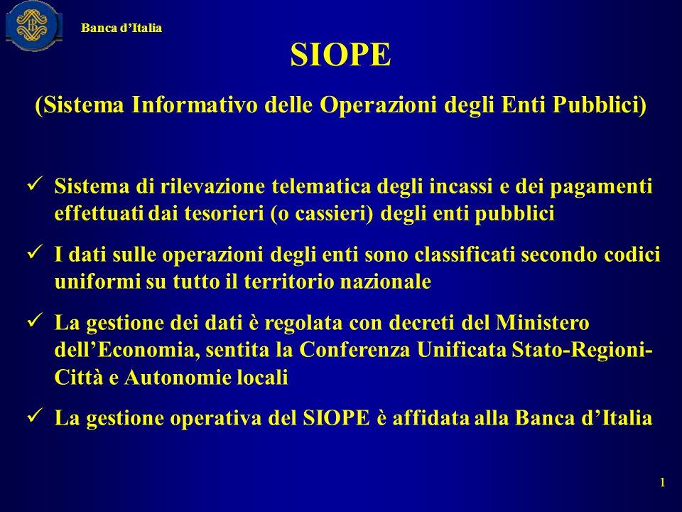 SIOPE (Sistema Informativo delle Operazioni degli Enti Pubblici) Sistema di rilevazione telematica degli incassi e dei pagamenti effettuati dai tesori