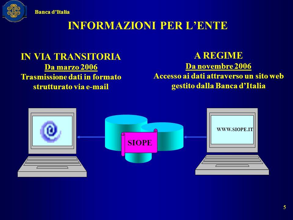 INFORMAZIONI PER LENTE SIOPE IN VIA TRANSITORIA Da marzo 2006 Trasmissione dati in formato strutturato via e-mail WWW.SIOPE.IT A REGIME Da novembre 20