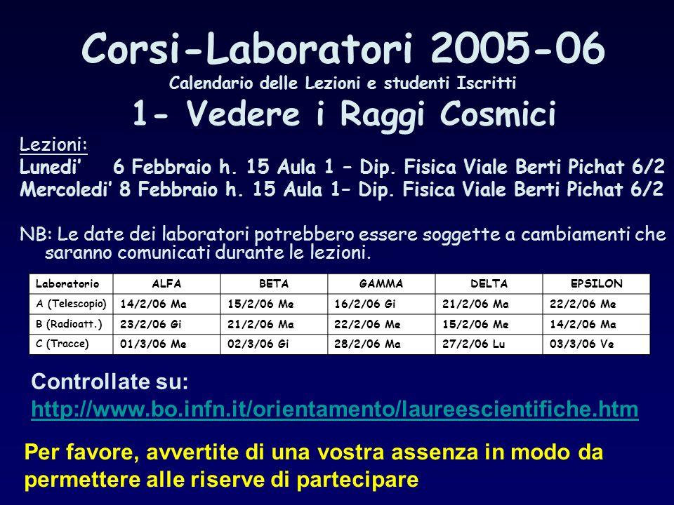 Corsi-Laboratori 2005-06 Calendario delle Lezioni e studenti Iscritti 1- Vedere i Raggi Cosmici Lezioni: Lunedi 6 Febbraio h. 15 Aula 1 – Dip. Fisica