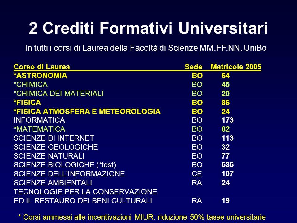 2 Crediti Formativi Universitari Corso di Laurea Sede Matricole 2005 *ASTRONOMIABO 64 *CHIMICABO 45 *CHIMICA DEI MATERIALIBO 20 *FISICABO 86 *FISICA A