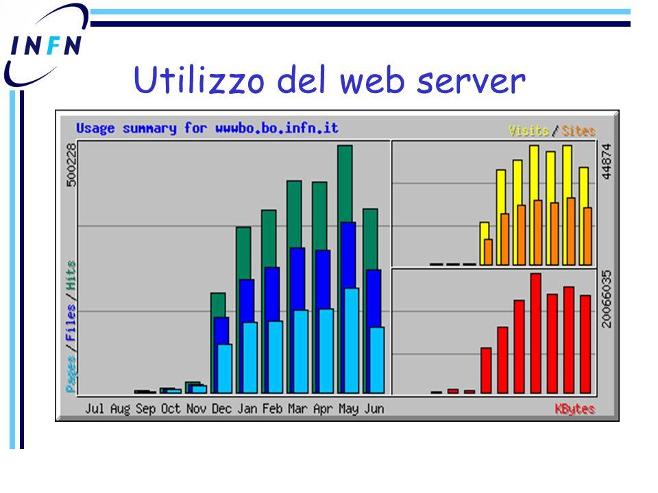 Utilizzo del web server