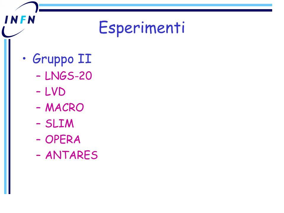 Esperimenti Gruppo II –LNGS-20 –LVD –MACRO –SLIM –OPERA –ANTARES