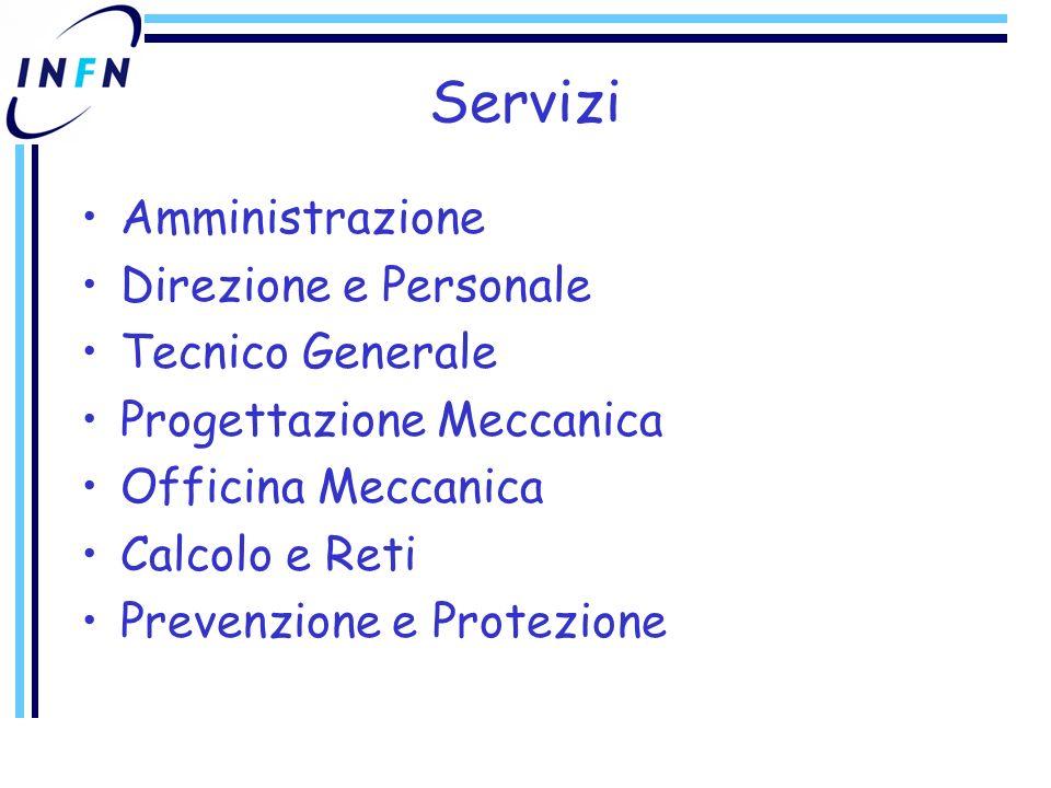 Servizi Amministrazione Direzione e Personale Tecnico Generale Progettazione Meccanica Officina Meccanica Calcolo e Reti Prevenzione e Protezione