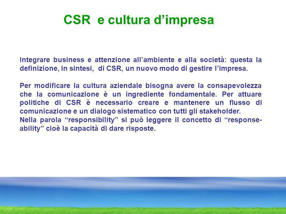 Integrare business e attenzione allambiente e alla società: questa la definizione, in sintesi, di CSR, un nuovo modo di gestire limpresa.