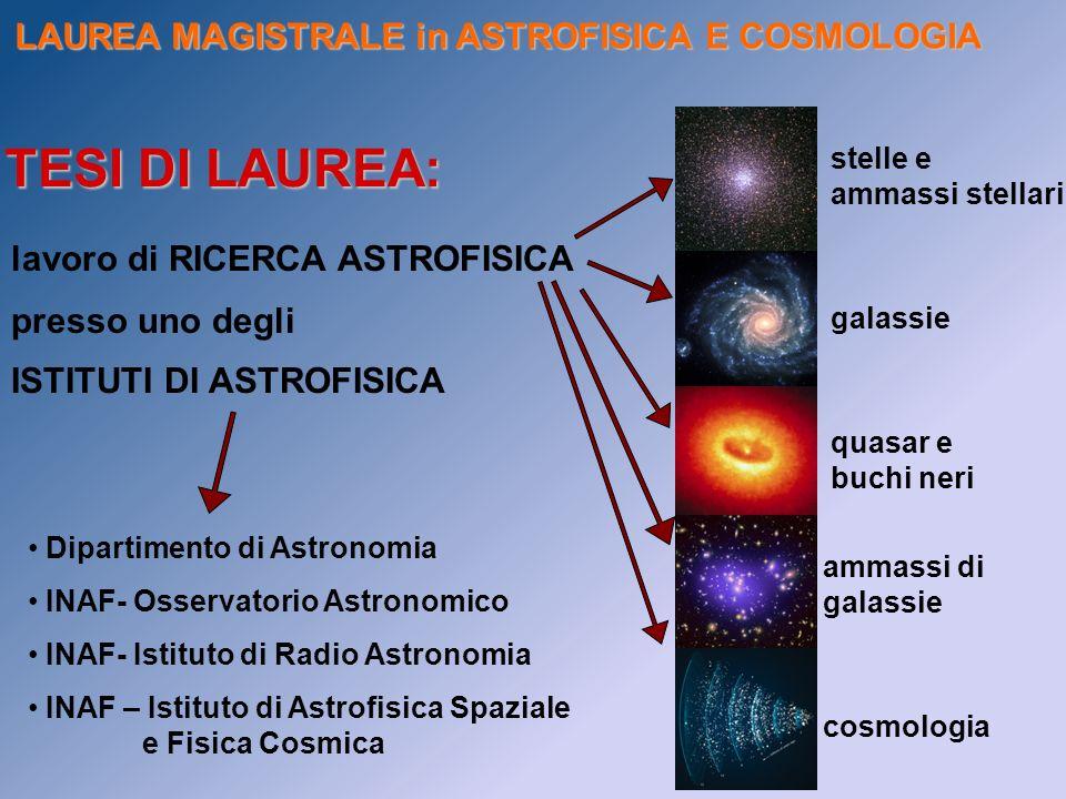 Dipartimento di Astronomia INAF- Osservatorio Astronomico INAF- Istituto di Radio Astronomia INAF – Istituto di Astrofisica Spaziale e Fisica Cosmica