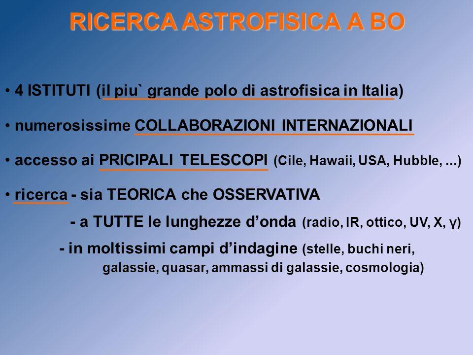 RICERCA ASTROFISICA A BO 4 ISTITUTI (il piu` grande polo di astrofisica in Italia) numerosissime COLLABORAZIONI INTERNAZIONALI accesso ai PRICIPALI TE