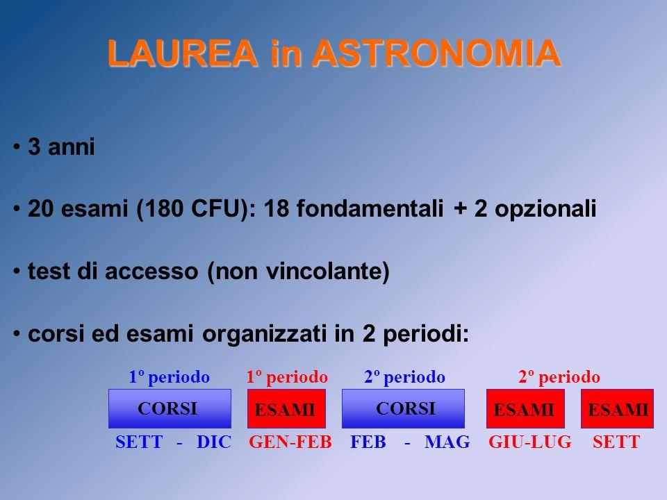 3 anni 20 esami (180 CFU): 18 fondamentali + 2 opzionali test di accesso (non vincolante) corsi ed esami organizzati in 2 periodi: LAUREA in ASTRONOMI