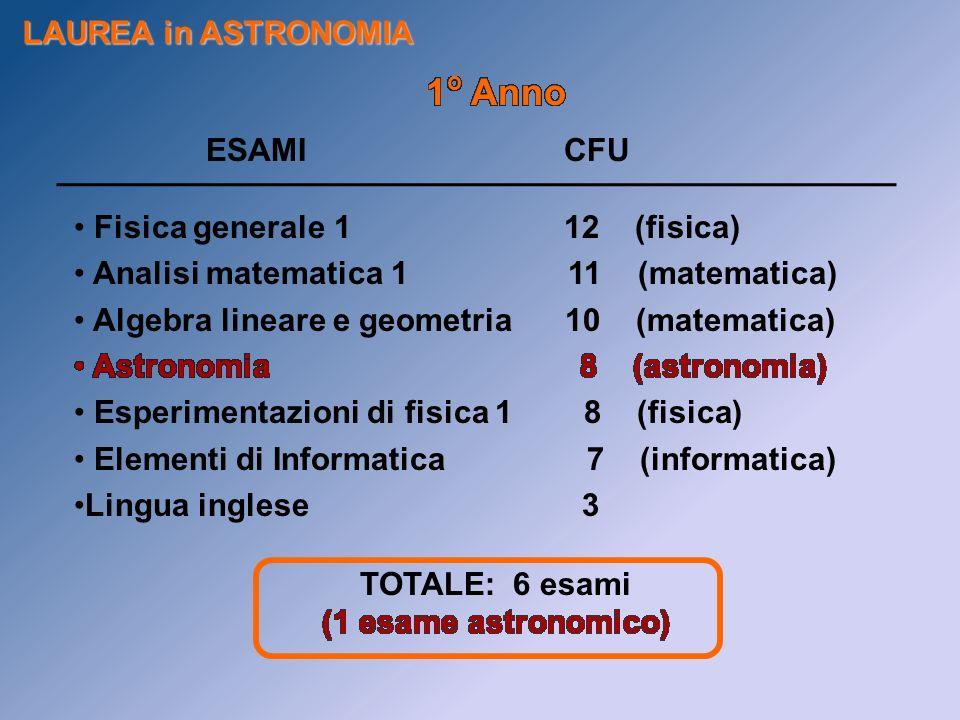 LAUREA in ASTRONOMIA