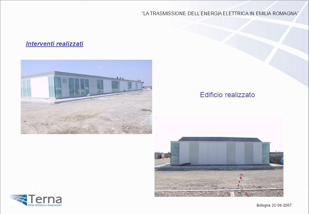 Edificio realizzato Interventi realizzati Bologna 21-06-2007 LA TRASMISSIONE DELLENERGIA ELETTRICA IN EMILIA ROMAGNA