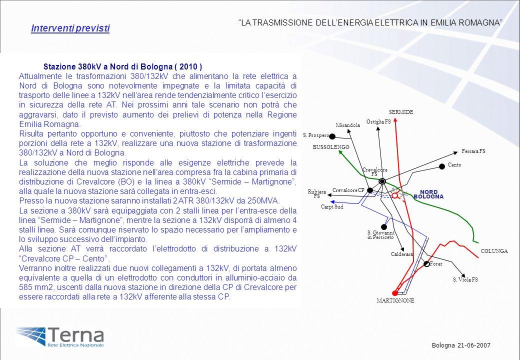 Stazione 380kV a Nord di Bologna ( 2010 ) Attualmente le trasformazioni 380/132kV che alimentano la rete elettrica a Nord di Bologna sono notevolmente