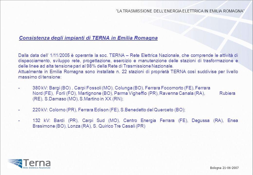 Dalla data dell 1/11/2005 è operante la soc. TERNA – Rete Elettrica Nazionale, che comprende le attività di dispacciamento, sviluppo rete, progettazio