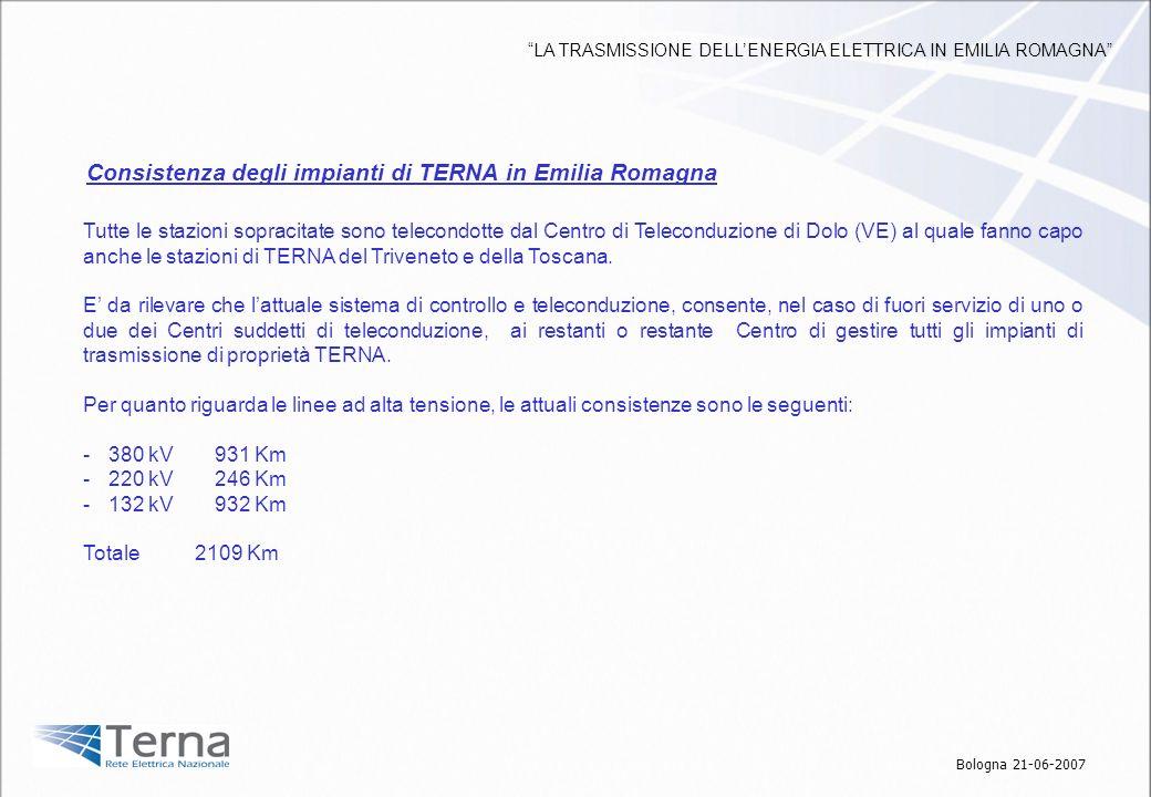 Rete elettrica TERNA 380kV e 220kV in Emilia Romagna Bologna 21-06-2007 LA TRASMISSIONE DELLENERGIA ELETTRICA IN EMILIA ROMAGNA