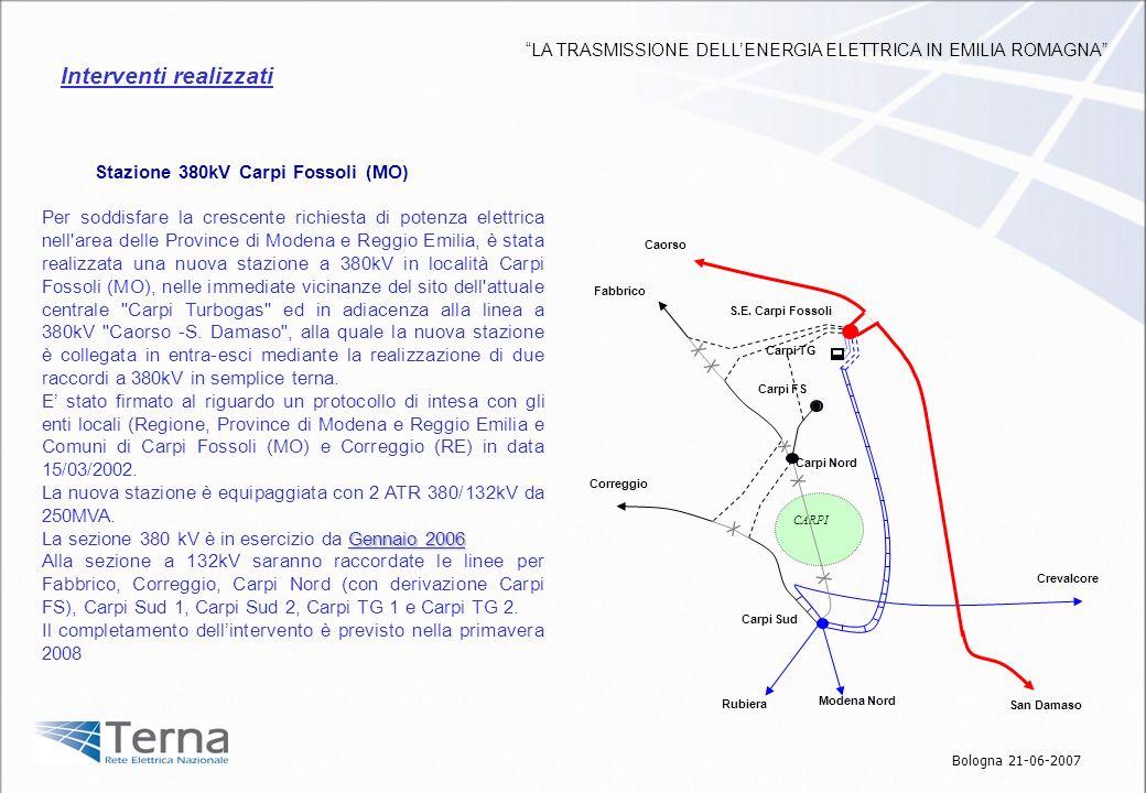 Schema unifilare stazione 380kV di Carpi Fossoli Interventi realizzati Bologna 21-06-2007 LA TRASMISSIONE DELLENERGIA ELETTRICA IN EMILIA ROMAGNA