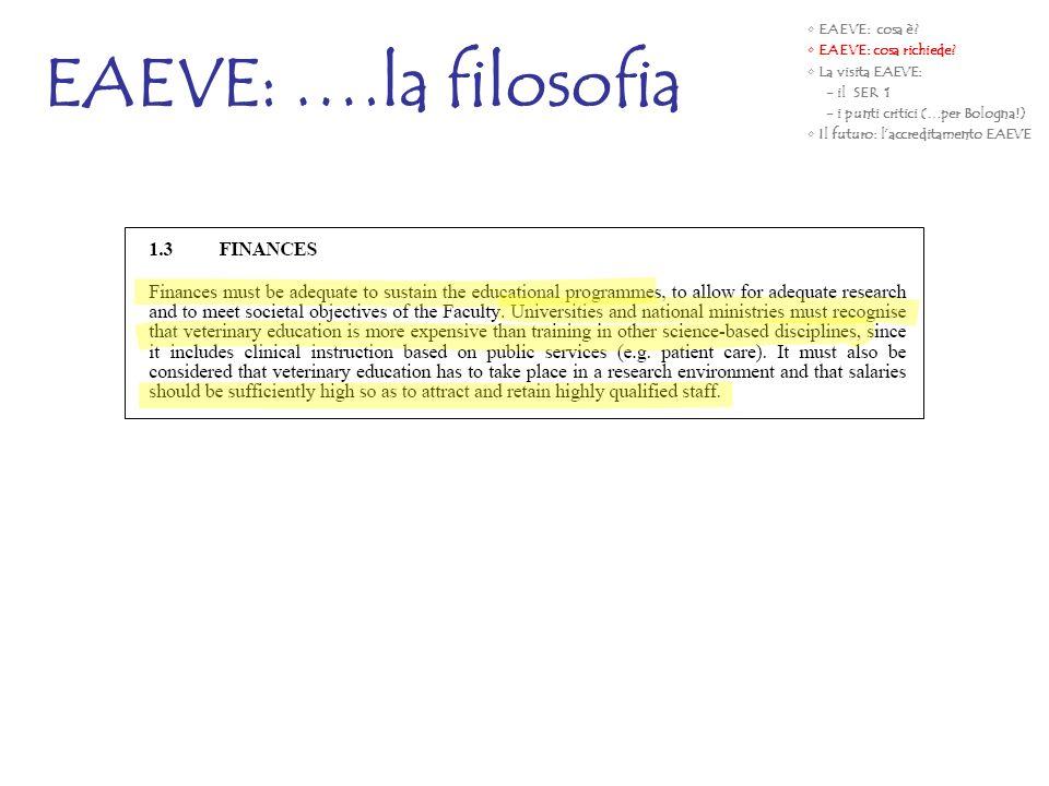EAEVE: ….la filosofia EAEVE: cosa è? EAEVE: cosa richiede? La visita EAEVE: - il SER 1 - i punti critici (…per Bologna!) Il futuro: laccreditamento EA