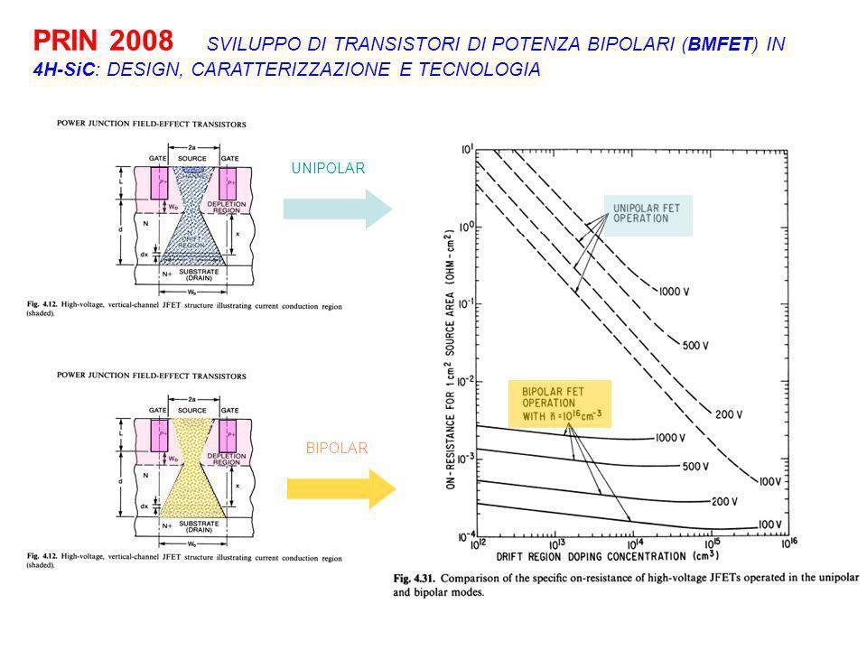 UNIPOLAR BIPOLAR PRIN 2008 SVILUPPO DI TRANSISTORI DI POTENZA BIPOLARI (BMFET) IN 4H-SiC: DESIGN, CARATTERIZZAZIONE E TECNOLOGIA