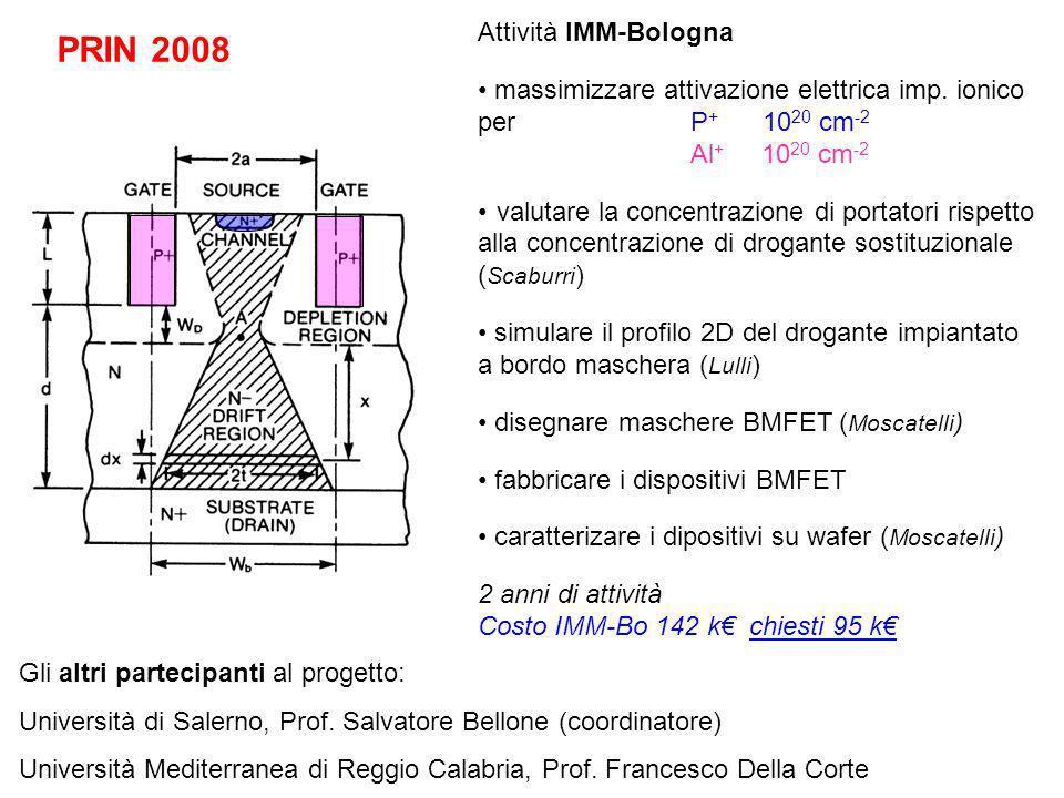 PRIN 2008 Attività IMM-Bologna massimizzare attivazione elettrica imp. ionico perP + 10 20 cm -2 Al + 10 20 cm -2 valutare la concentrazione di portat