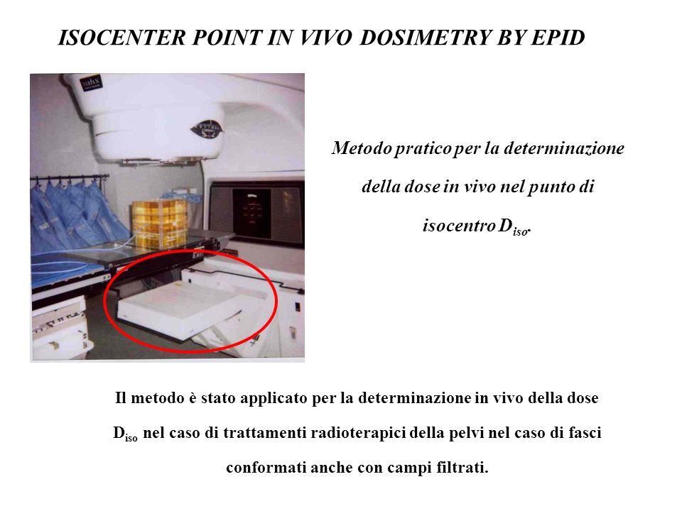 Metodo pratico per la determinazione della dose in vivo nel punto di isocentro D iso. ISOCENTER POINT IN VIVO DOSIMETRY BY EPID Il metodo è stato appl