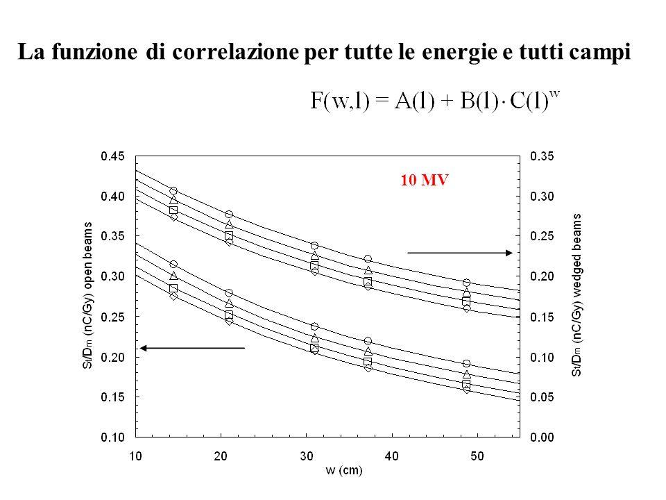 La funzione di correlazione per tutte le energie e tutti campi 10 MV