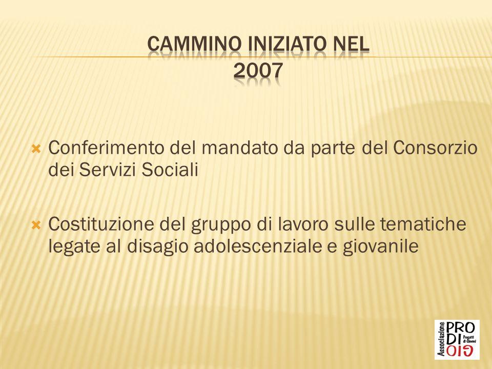 Conferimento del mandato da parte del Consorzio dei Servizi Sociali Costituzione del gruppo di lavoro sulle tematiche legate al disagio adolescenziale e giovanile