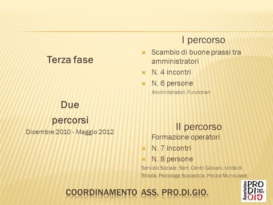 Terza fase Due percorsi Dicembre 2010 - Maggio 2012 I percorso Scambio di buone prassi tra amministratori N.