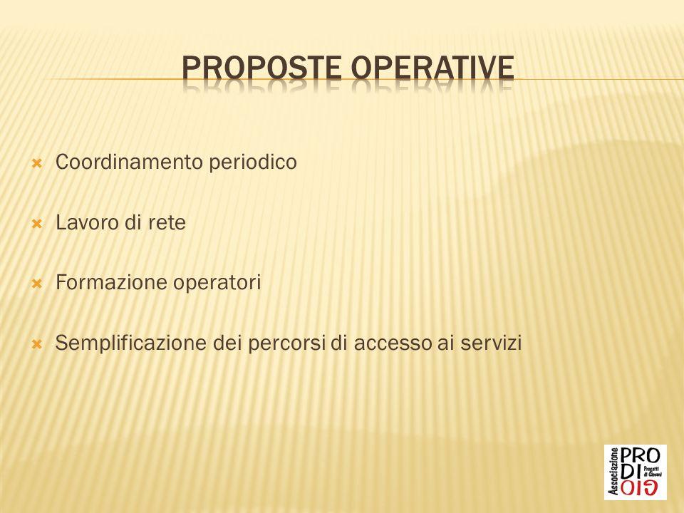 Coordinamento periodico Lavoro di rete Formazione operatori Semplificazione dei percorsi di accesso ai servizi