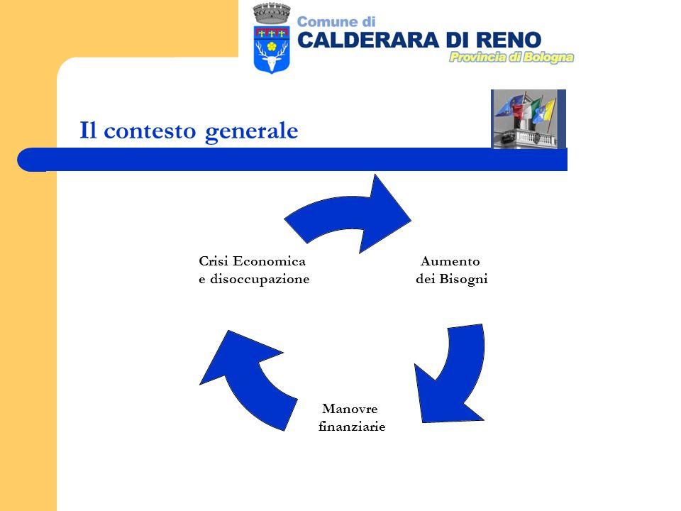 Il contesto generale Aumento dei Bisogni Manovre finanziarie Crisi Economica e disoccupazione