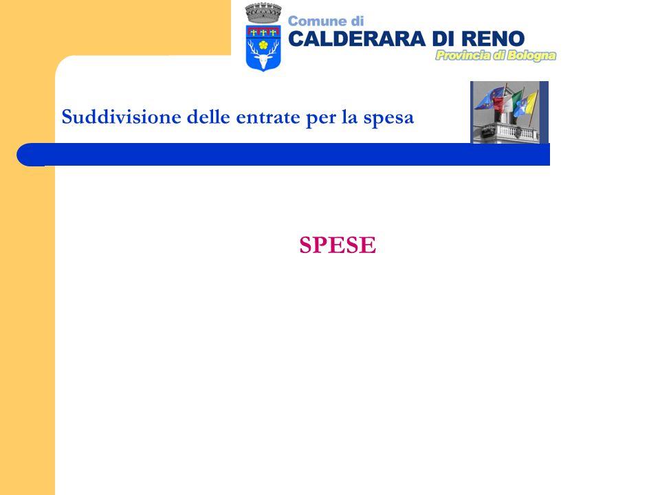 Suddivisione delle entrate per la spesa SPESE