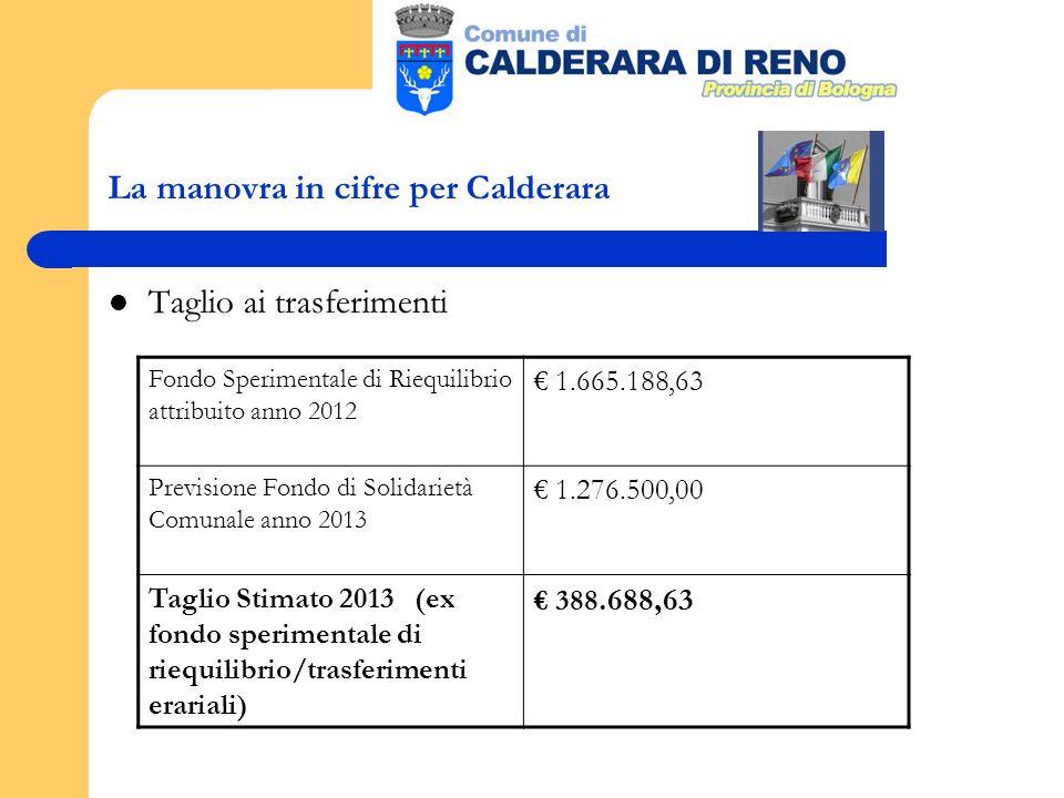 La manovra in cifre per Calderara Taglio ai trasferimenti Fondo Sperimentale di Riequilibrio attribuito anno 2012 1.665.188,63 Previsione Fondo di Solidarietà Comunale anno 2013 1.276.500,00 Taglio Stimato 2013 (ex fondo sperimentale di riequilibrio/trasferimenti erariali) 388.688,63