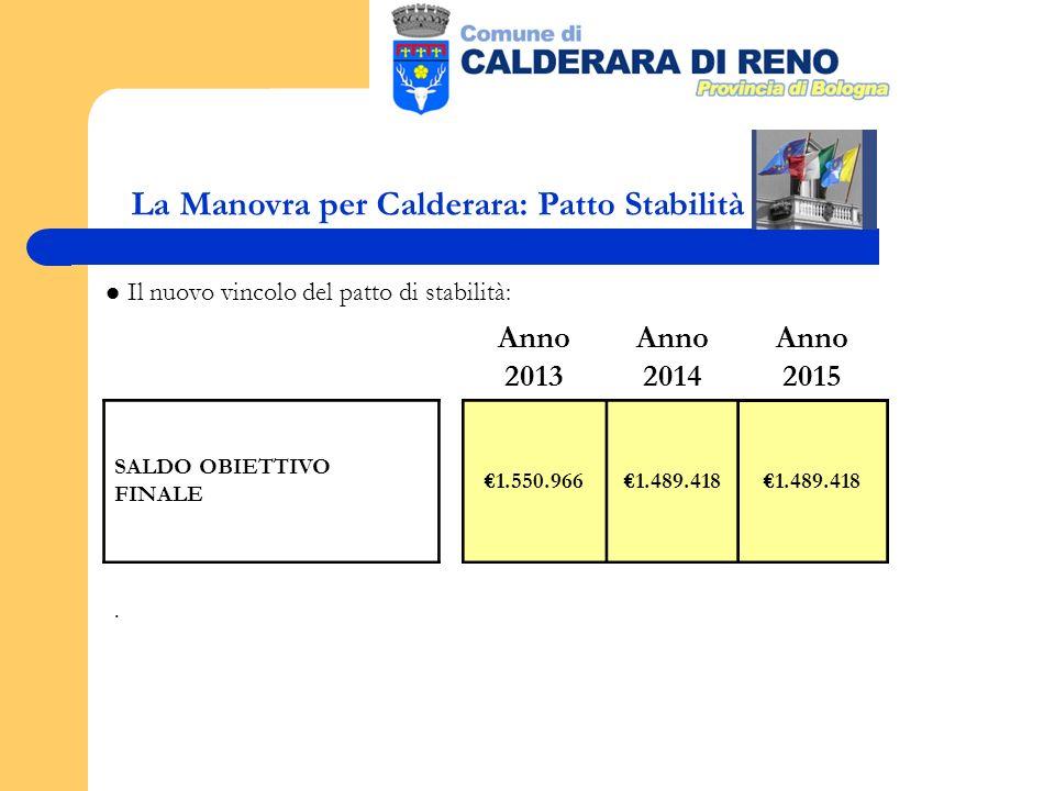 La Manovra per Calderara: Patto Stabilità Il nuovo vincolo del patto di stabilità: Anno 2013 Anno 2014 Anno 2015 SALDO OBIETTIVO FINALE 1.550.9661.489.418.