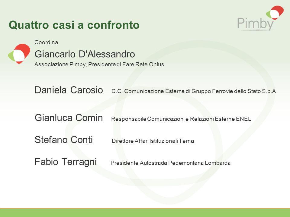 Quattro casi a confronto Coordina Giancarlo D Alessandro Associazione Pimby, Presidente di Fare Rete Onlus Daniela Carosio D.C.